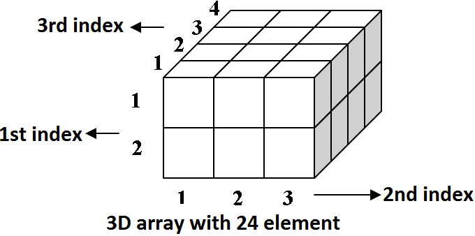 3d-array.png