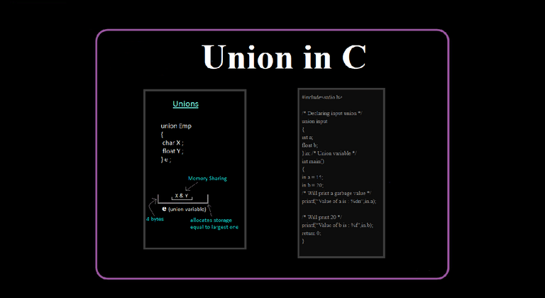 Cover image for Union in C Programming