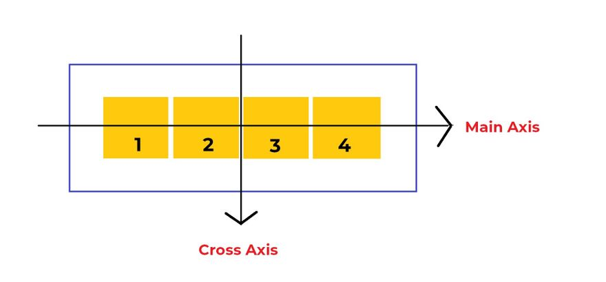 cross main axis.jpg