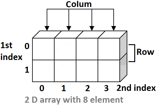 2d-array.png