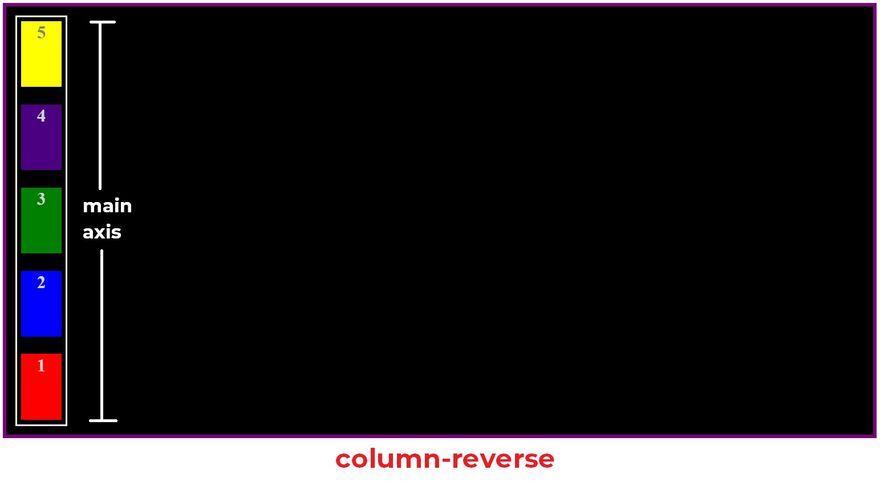 column-reverse-1.jpg