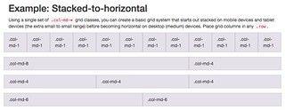 12 column Bootstrap grid layout