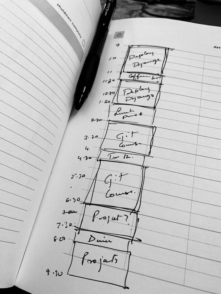 time block plan for 30th April