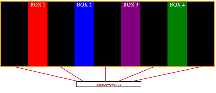 space-evenly.jpg