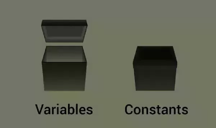Cover image for Variables and Constants in C Programming